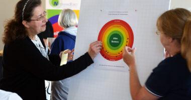 Foto von zwei Teilnehmerinnen, die an einer Flipchart arbeiten